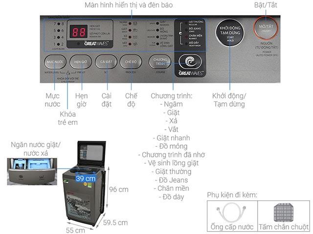 Bảng điều khiển tiện lợi trên Toshiba AW-K1005FV