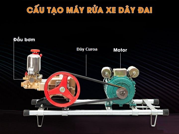 cấu tạo máy rửa xe dây curoa