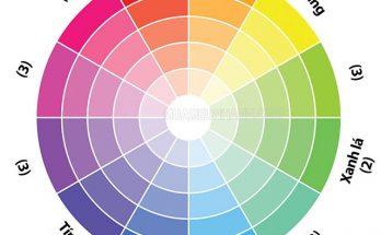 bánh xe màu sắc colour wheel