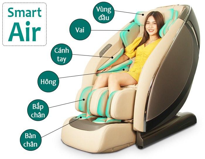 ghế massage shika giá bao nhiêu