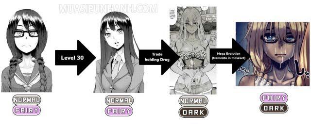 Quá trình thay đổi của Saki