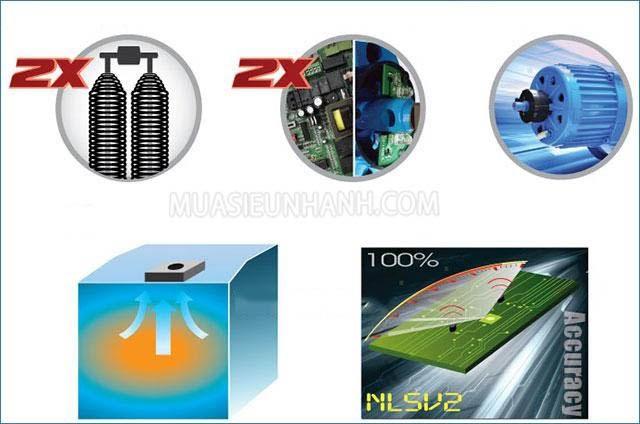 Thiết kế hiện đại với động cơ cao cấp và điều khiển từ xa