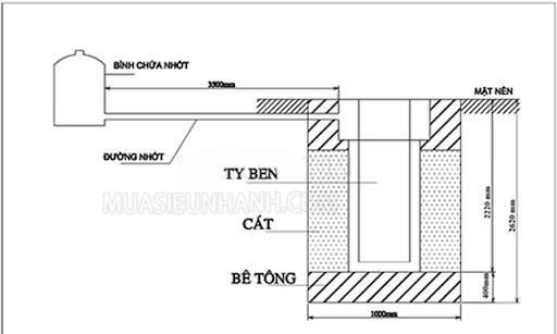 Bản vẽ móng cầu nâng 1 trụ Việt Nam kiểu lắp nền