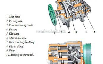 Cấu tạo của máy nén khí ô tô